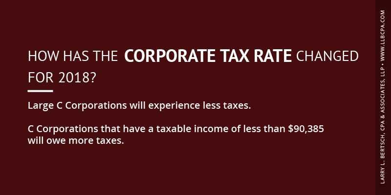 how has the corporate tax rate changed for 2018?